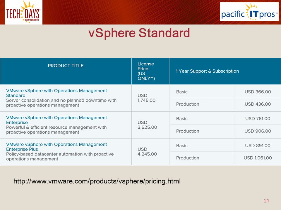 vSphere Standard http://www.vmware.com/products/vsphere/pricing.html