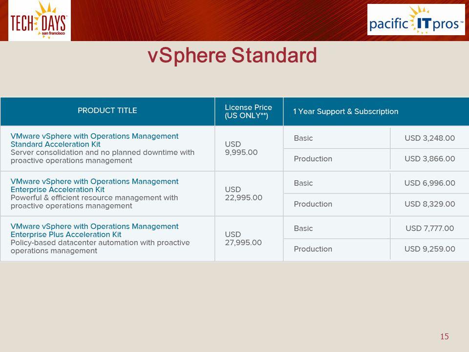 vSphere Standard