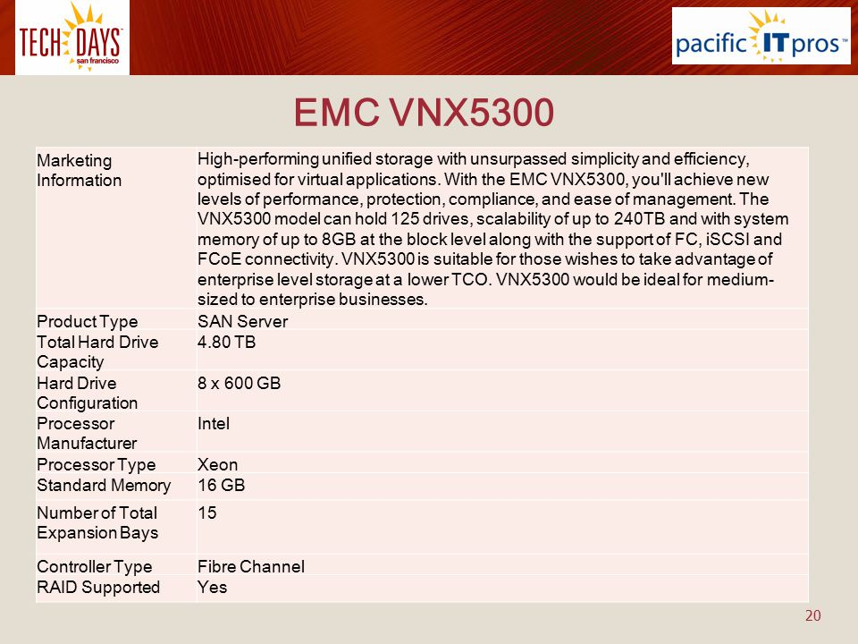 EMC VNX5300 Marketing Information