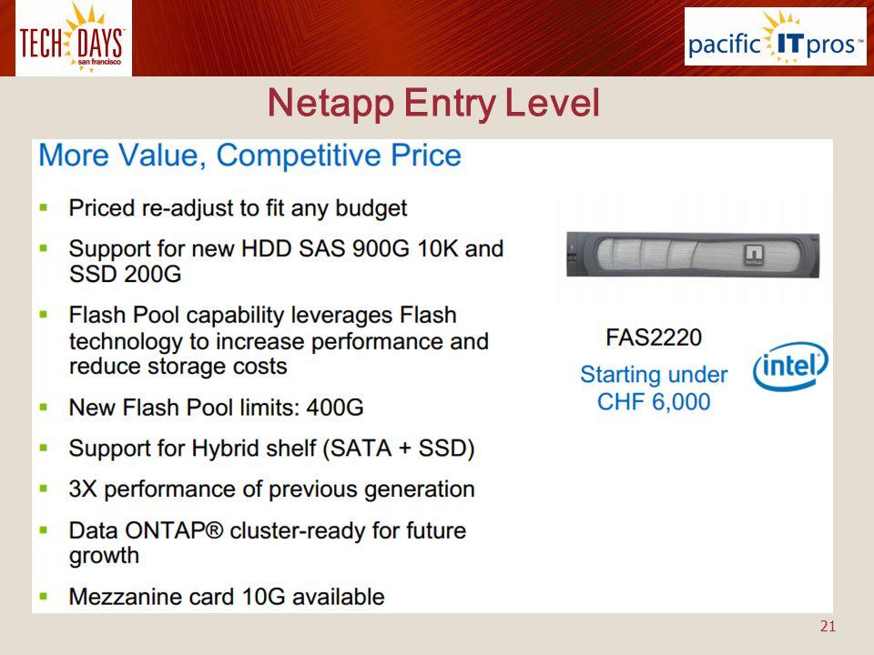 Netapp Entry Level