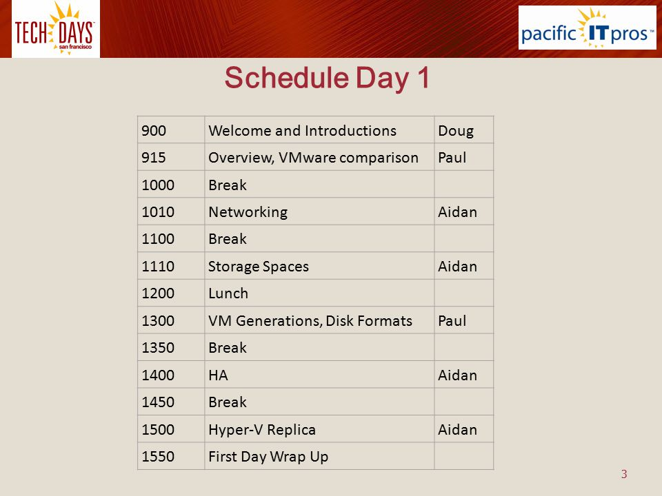 Schedule Day 1 900 Welcome and Introductions Doug 915