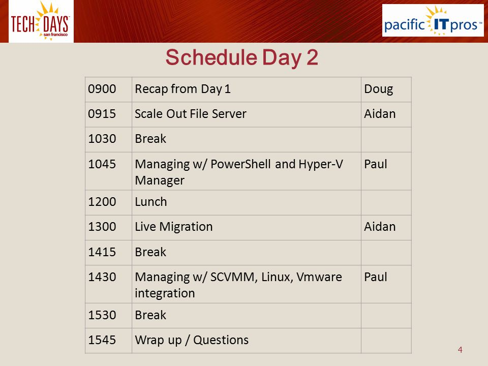 Schedule Day 2 0900 Recap from Day 1 Doug 0915 Scale Out File Server