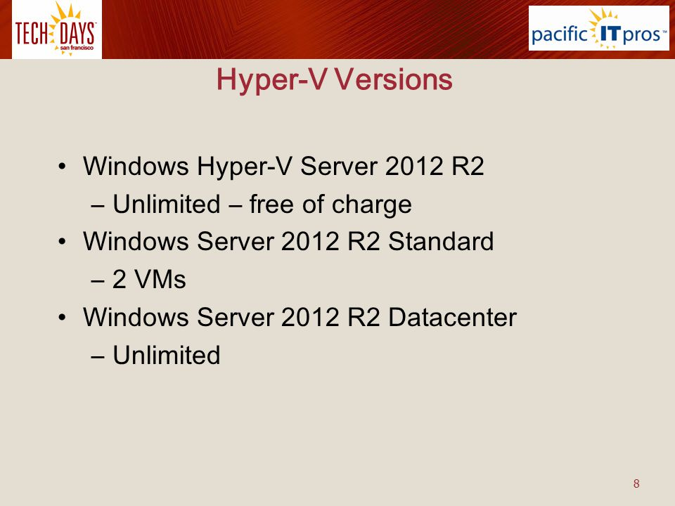 Hyper-V Versions Windows Hyper-V Server 2012 R2