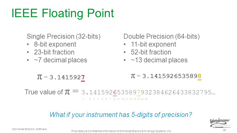 IEEE Floating Point π = 3.1415927 π = 3.1415926535898