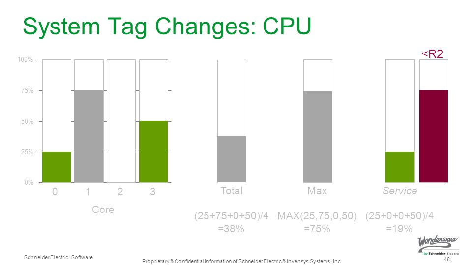 System Tag Changes: CPU