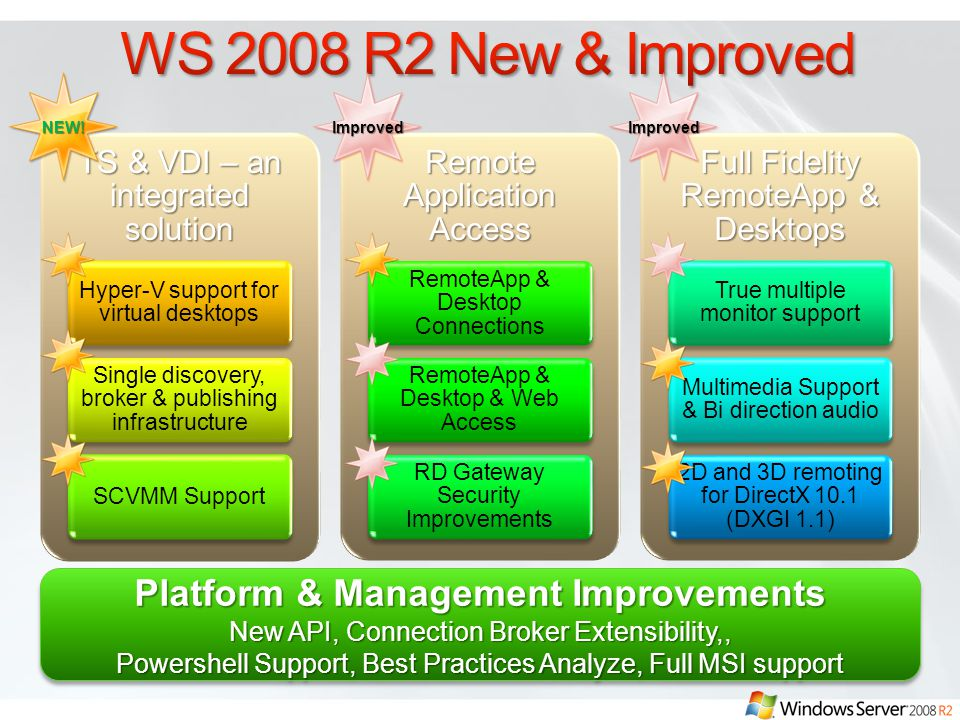 Platform & Management Improvements