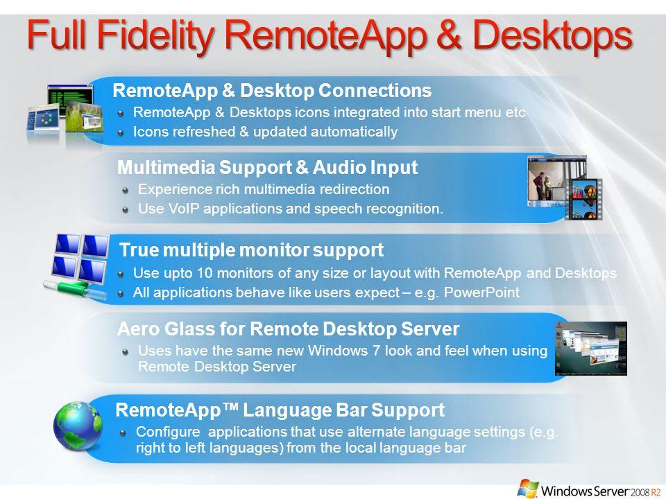 Full Fidelity RemoteApp & Desktops