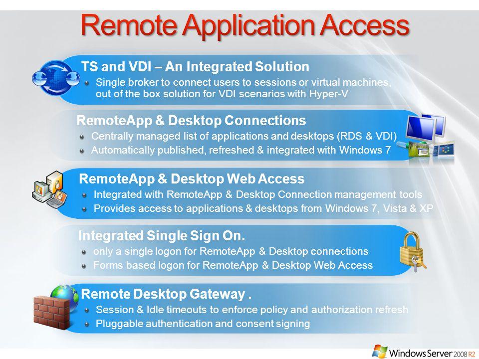 Remote Application Access