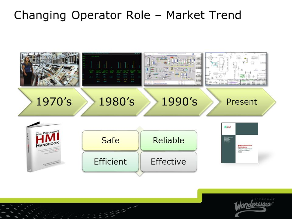 Changing Operator Role – Market Trend