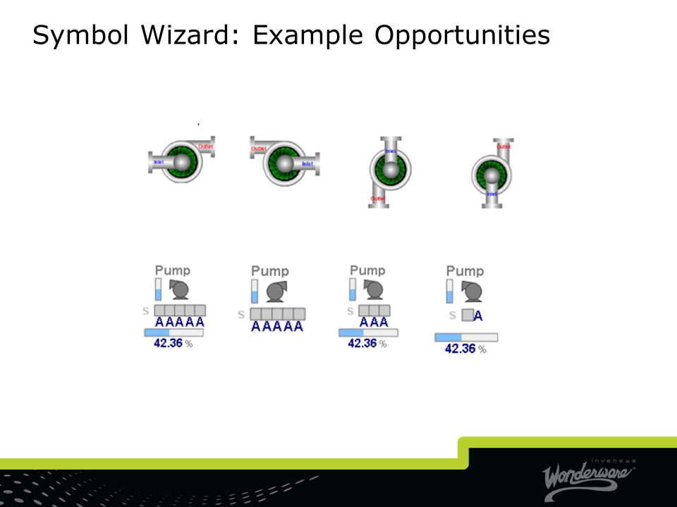 Symbol Wizard: Example Opportunities