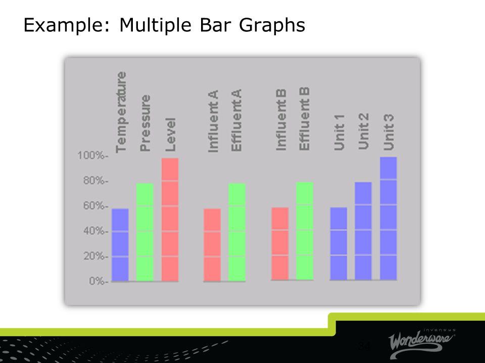 Example: Multiple Bar Graphs