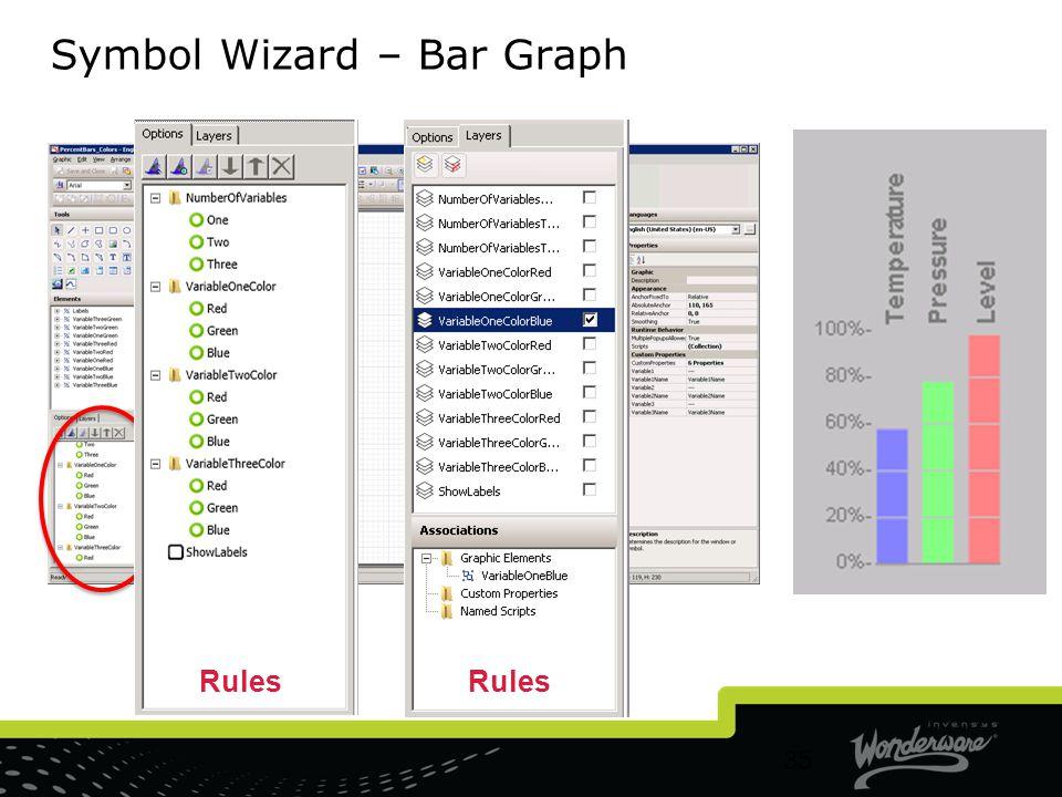 Symbol Wizard – Bar Graph