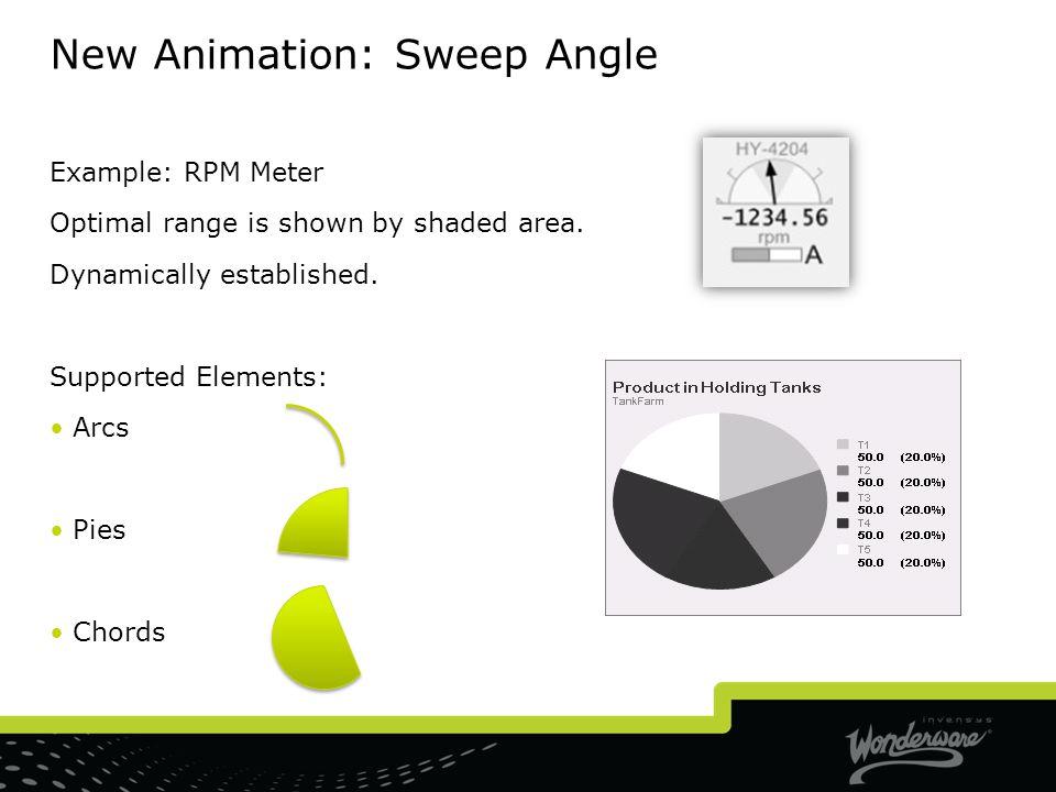 New Animation: Sweep Angle