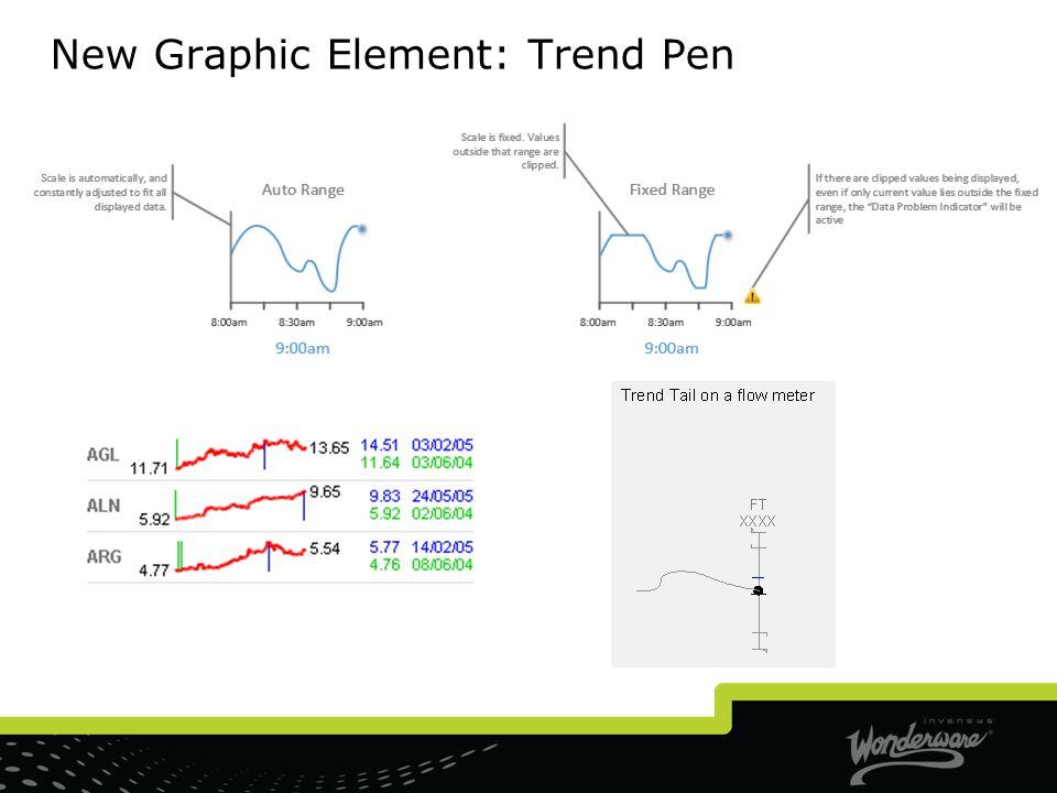 New Graphic Element: Trend Pen