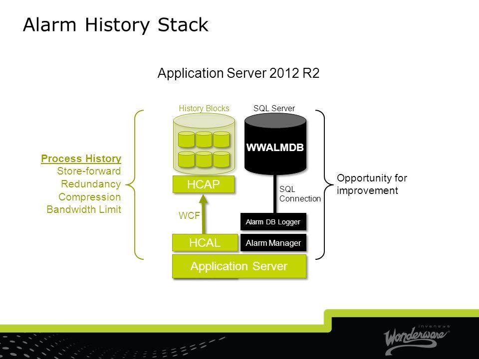 Alarm History Stack Application Server 2012 R2 HCAP HCAL