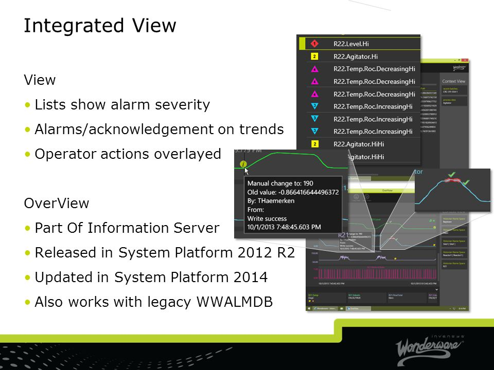 Integrated View View Lists show alarm severity