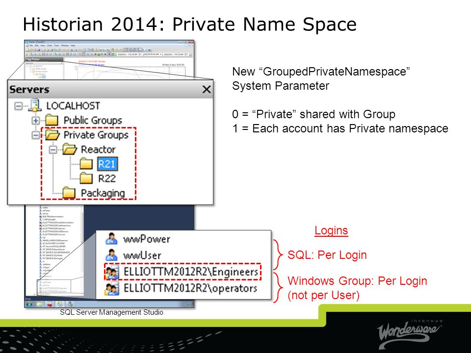 Historian 2014: Private Name Space