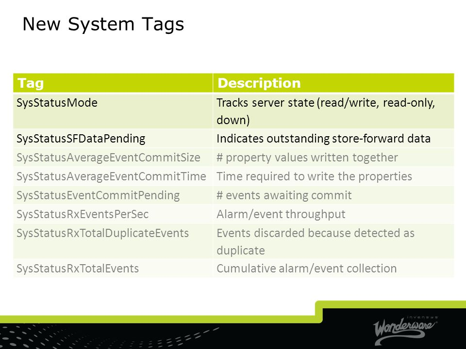 New System Tags Tag Description SysStatusMode