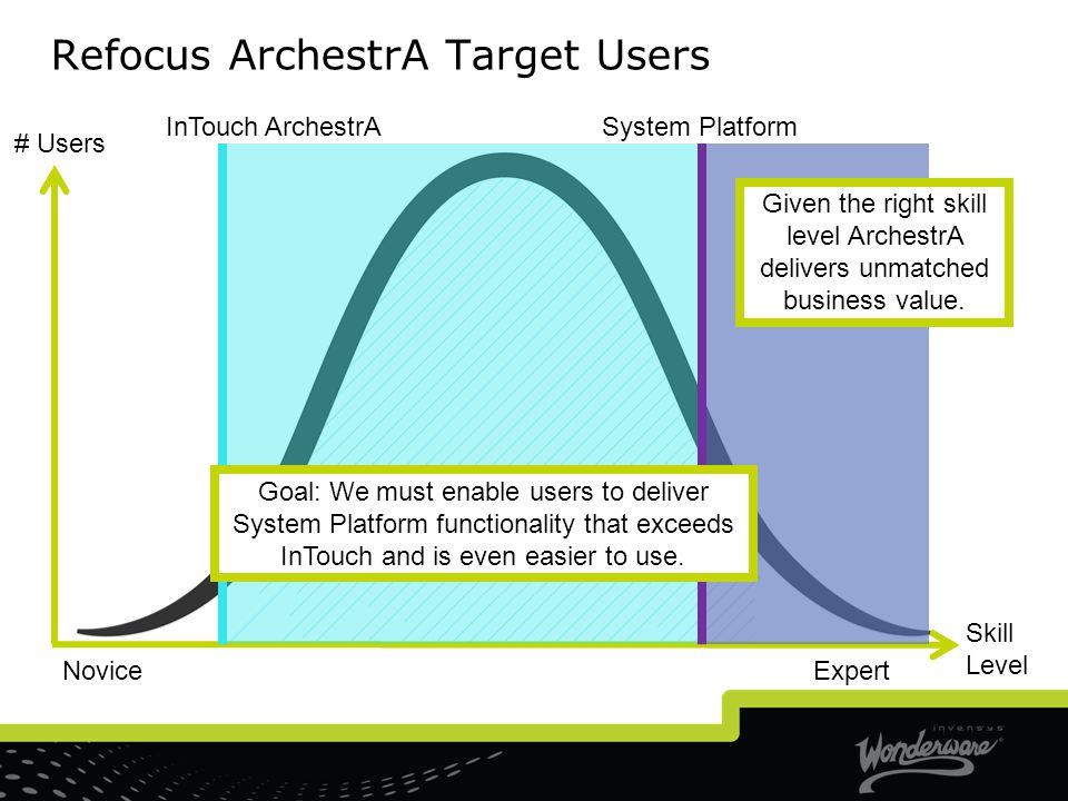 Refocus ArchestrA Target Users