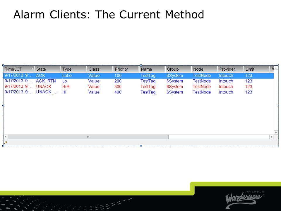 Alarm Clients: The Current Method