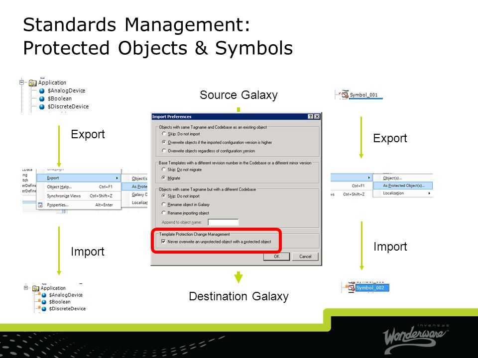 Standards Management: Protected Objects & Symbols