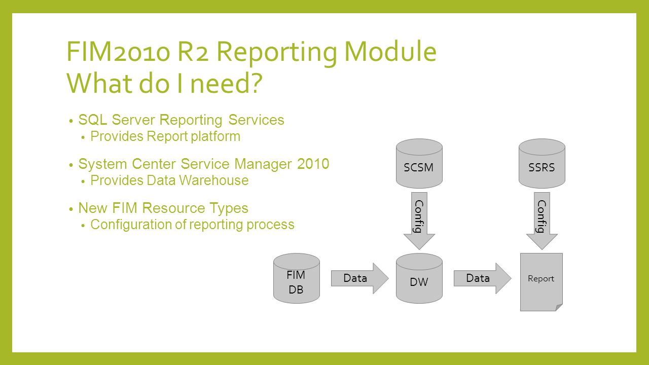 FIM2010 R2 Reporting Module What do I need