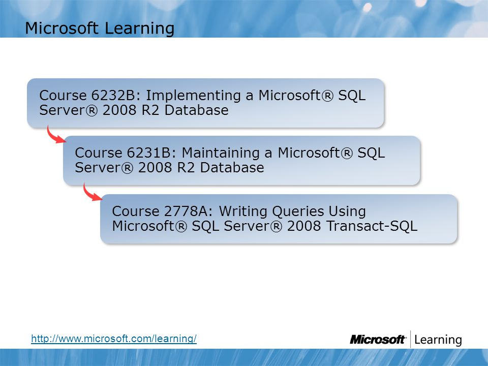 Course 6231B Microsoft Learning. Module 0: Introduction. Course 6232B: Implementing a Microsoft® SQL Server® 2008 R2 Database.