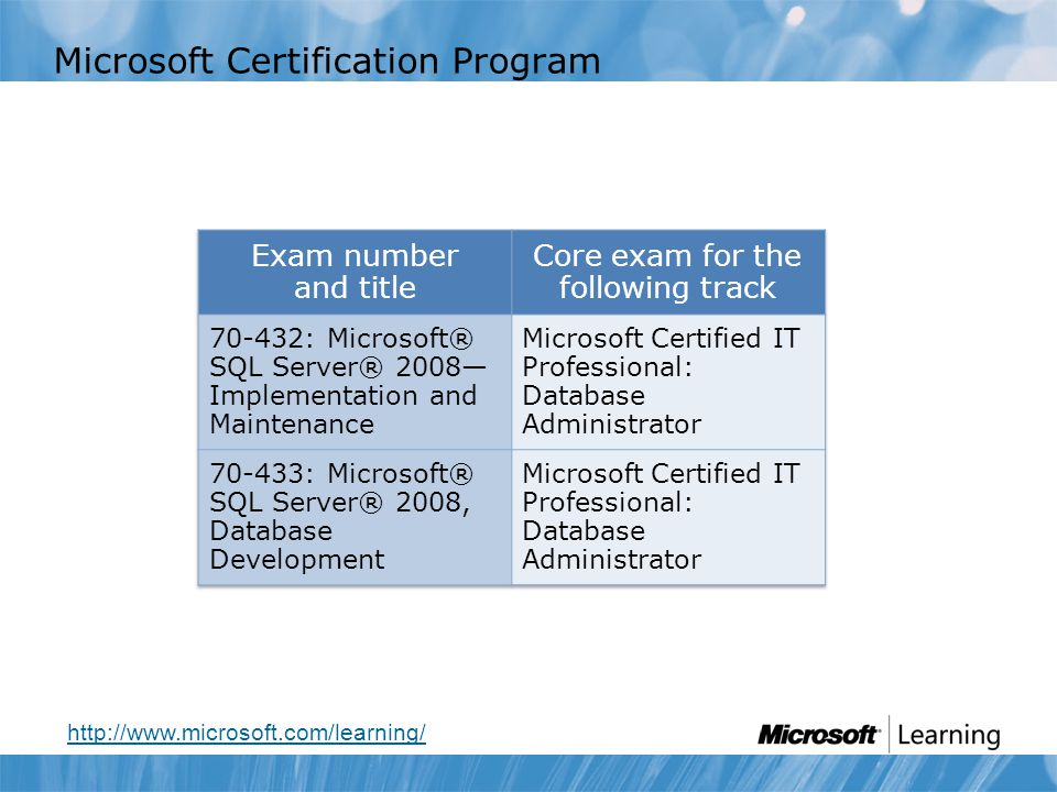 Microsoft Certification Program
