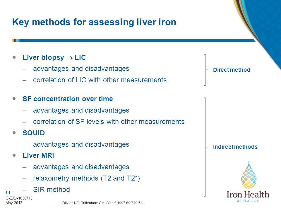 Key methods for assessing liver iron