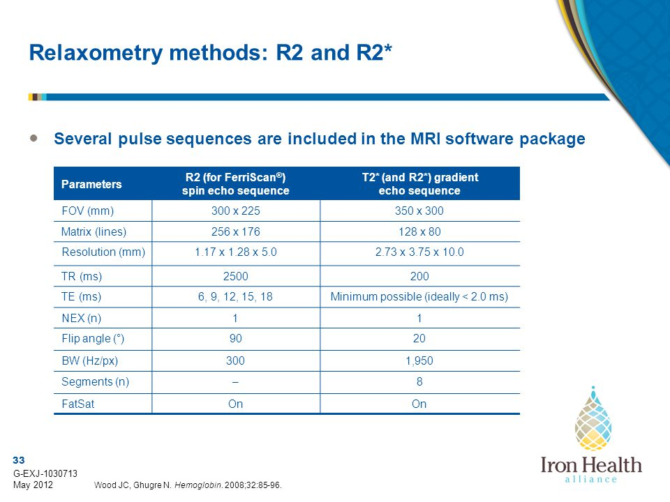 Relaxometry methods: R2 and R2*