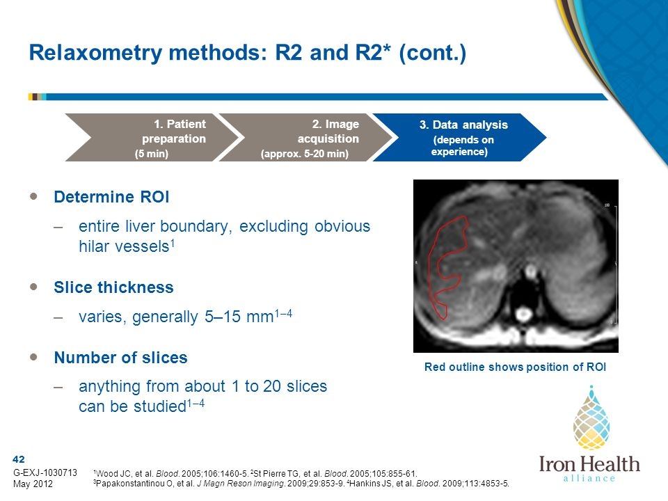 Relaxometry methods: R2 and R2* (cont.)