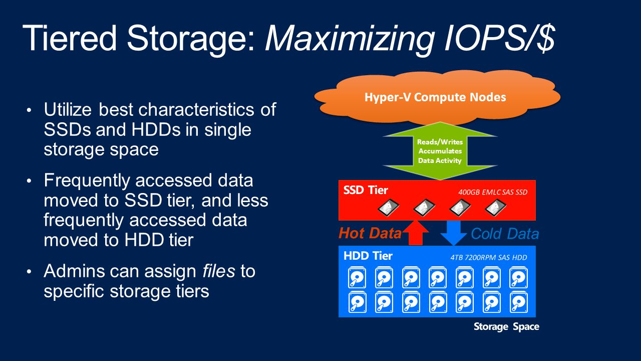 Tiered Storage: Maximizing IOPS/$
