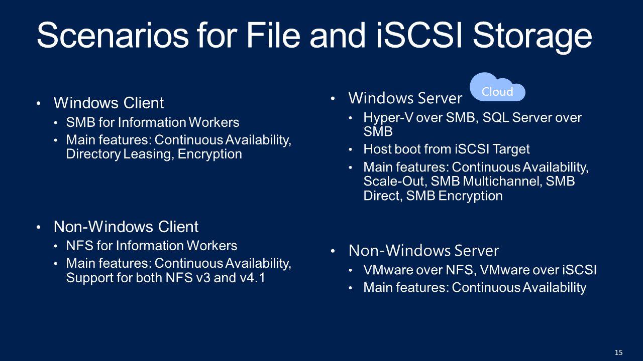 Scenarios for File and iSCSI Storage