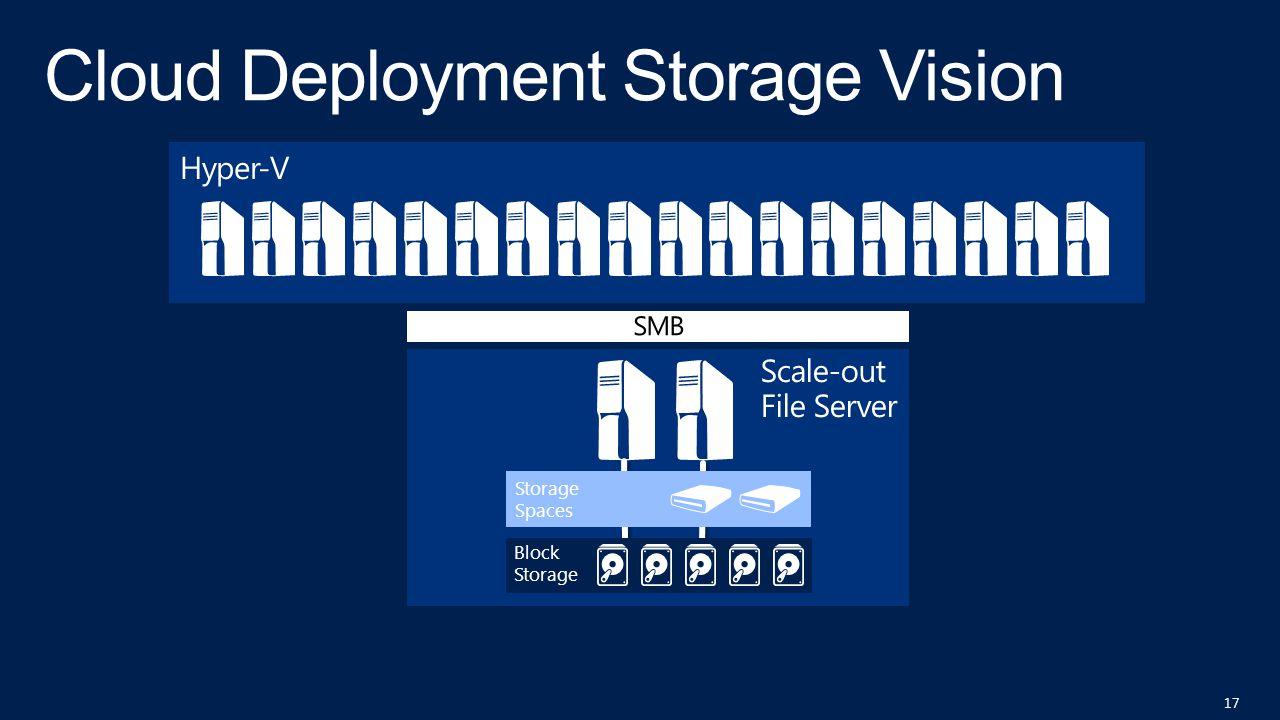 Cloud Deployment Storage Vision