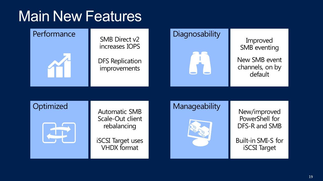 Main New Features Performance Diagnosability Optimized Manageability