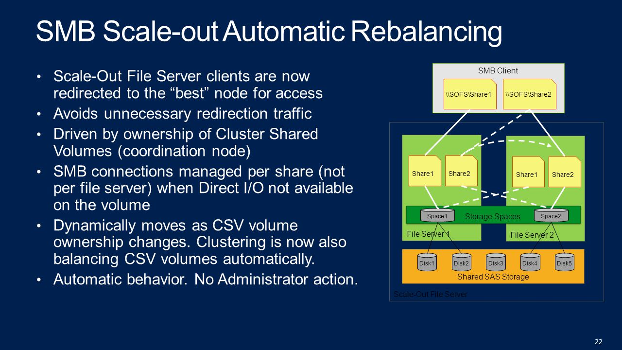 SMB Scale-out Automatic Rebalancing
