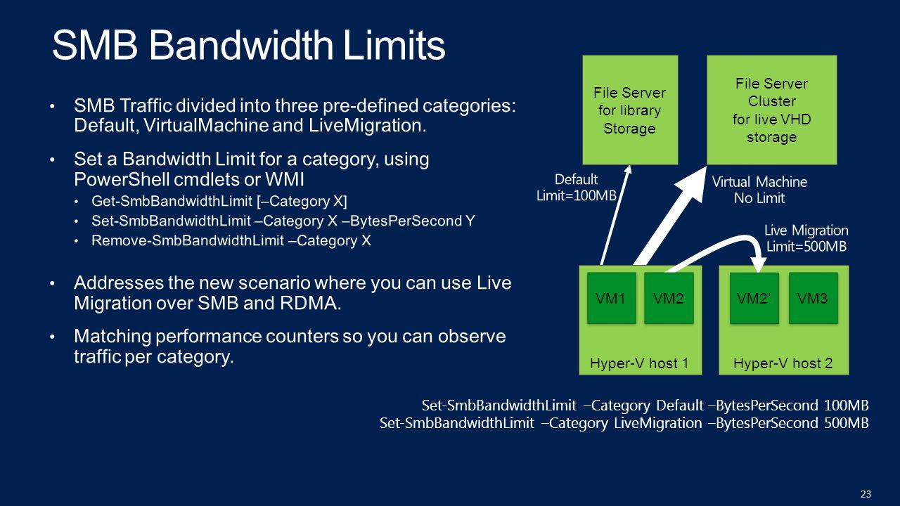 File Server Cluster for live VHD storage