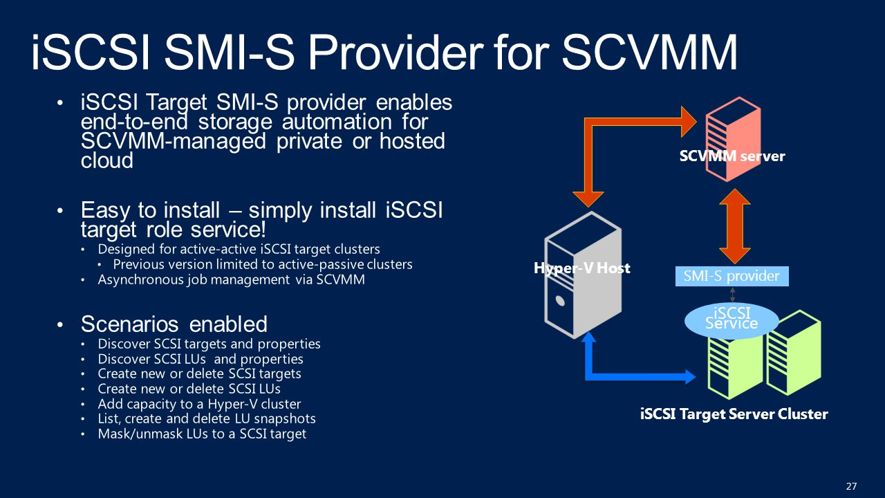 iSCSI SMI-S Provider for SCVMM