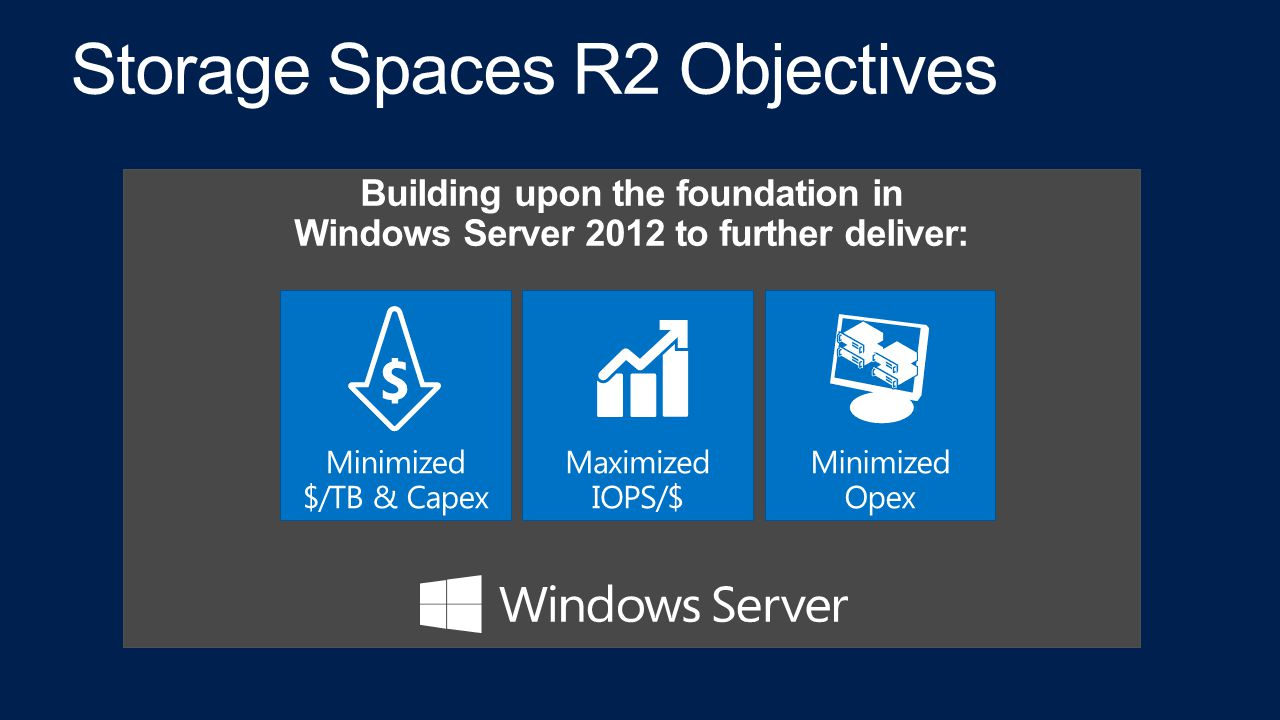 Storage Spaces R2 Objectives