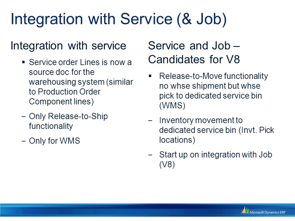 Integration with Service (& Job)