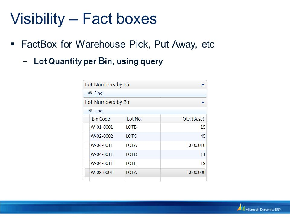 Visibility – Fact boxes