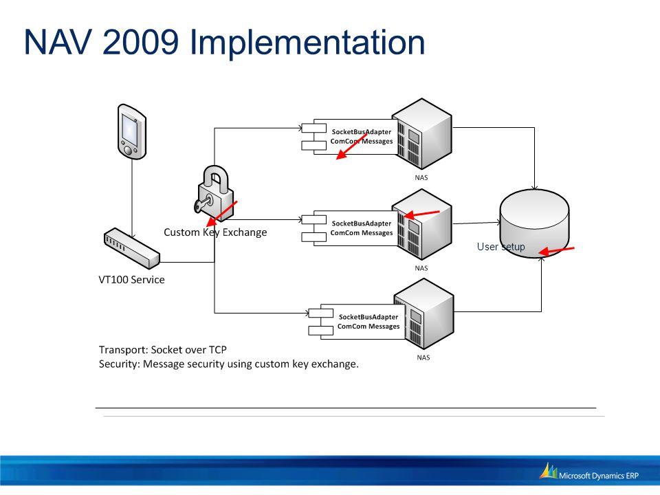 NAV 2009 Implementation User setup