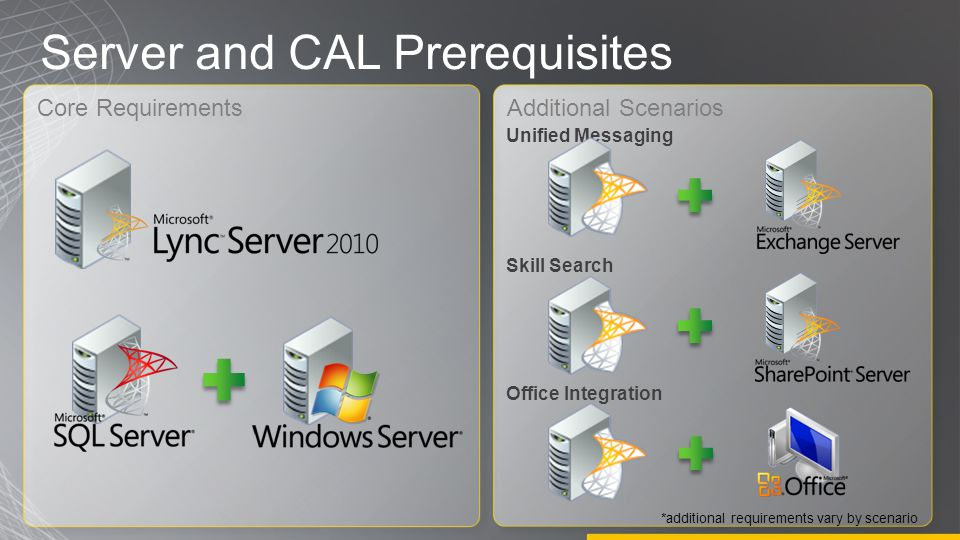 Server and CAL Prerequisites