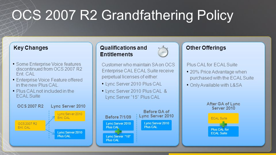 OCS 2007 R2 Grandfathering Policy