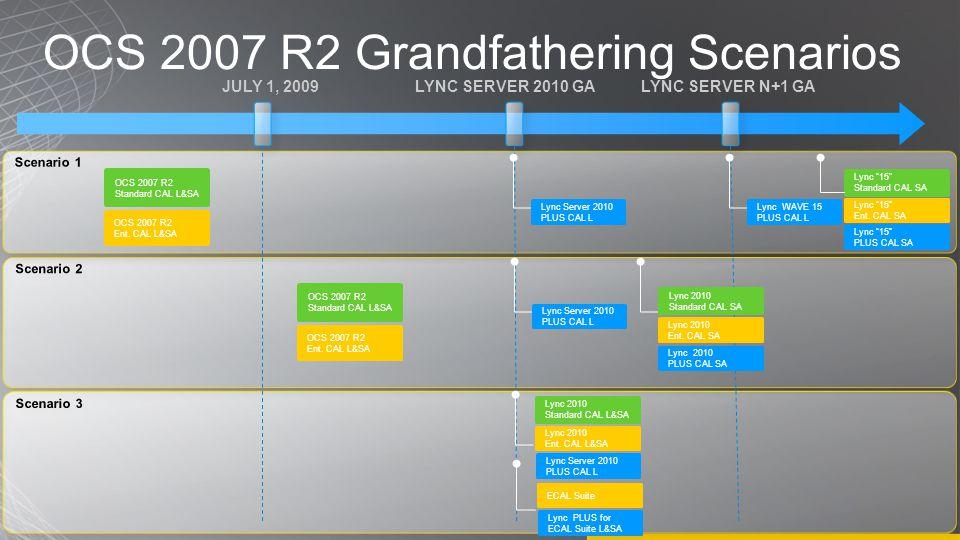 OCS 2007 R2 Grandfathering Scenarios