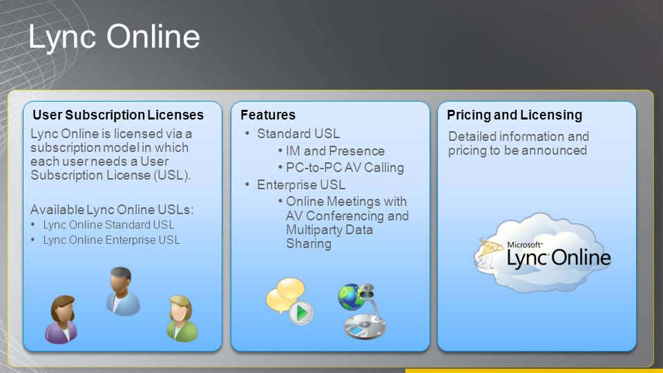 Lync Online User Subscription Licenses Features Pricing and Licensing