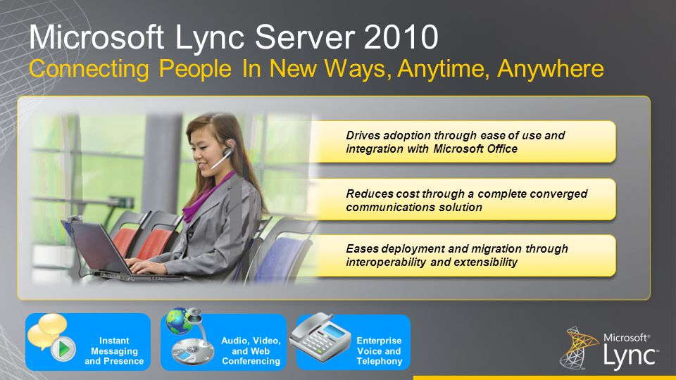 Microsoft Lync Server 2010 Connecting People In New Ways, Anytime, Anywhere