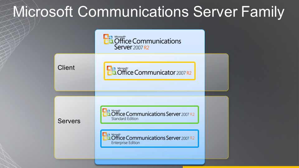 Microsoft Communications Server Family