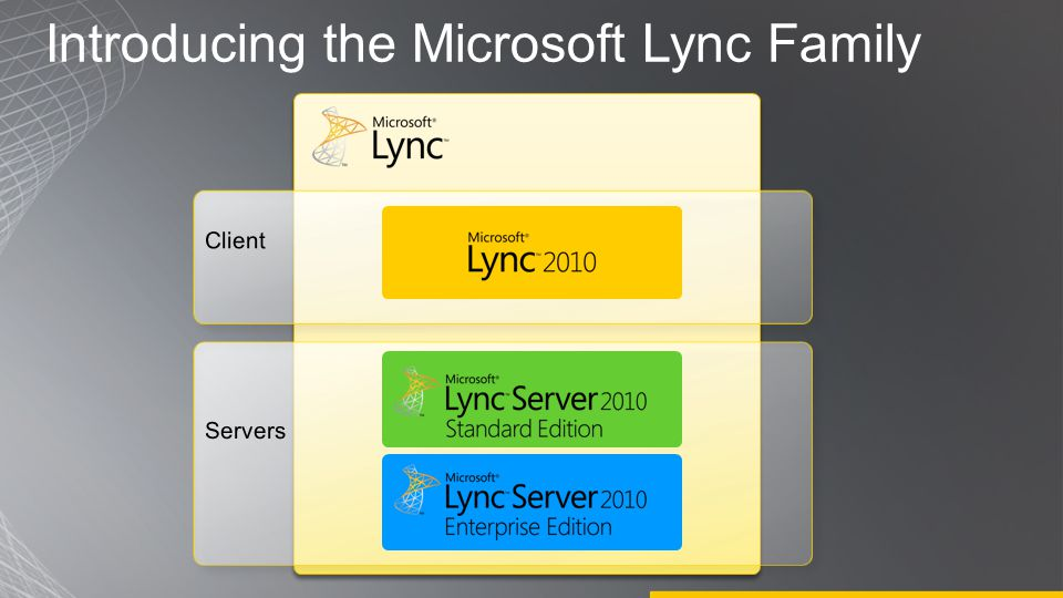 Introducing the Microsoft Lync Family