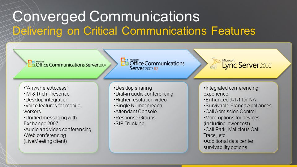 4/11/2017 5:15 PM Converged Communications Delivering on Critical Communications Features. Anywhere Access